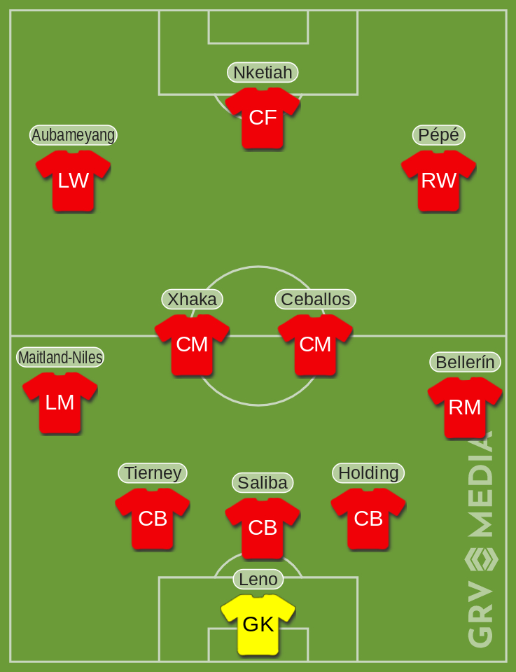 Arsenal Fulham updated predicted XI