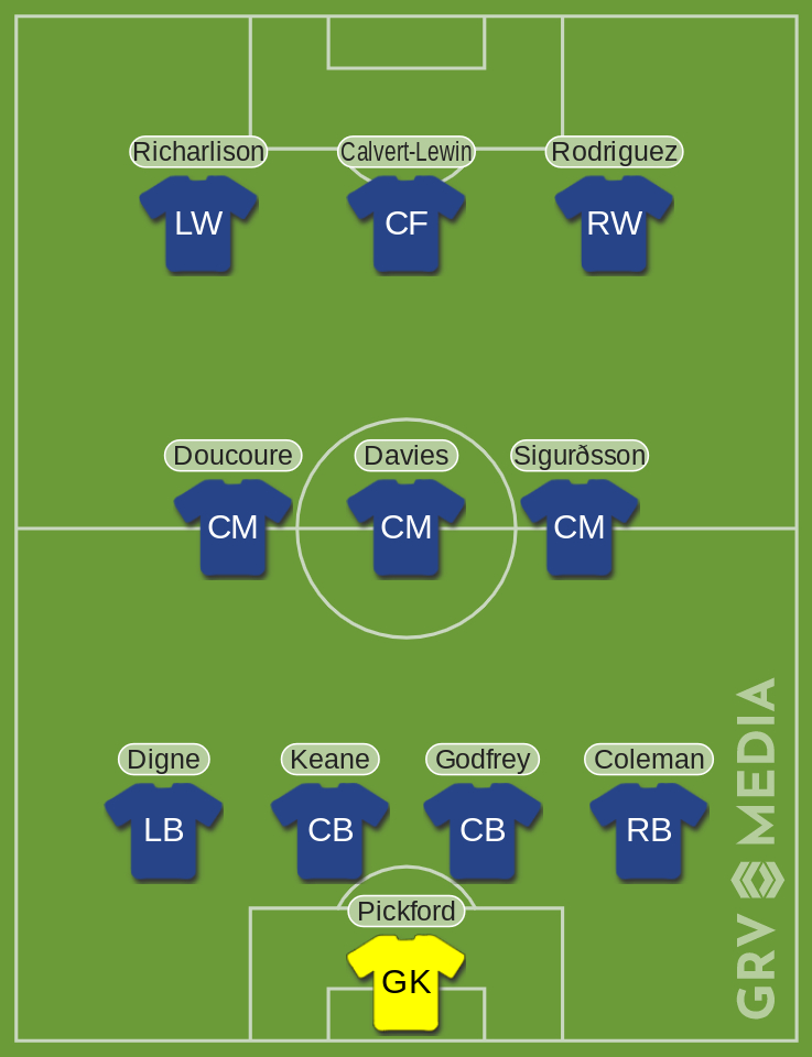 everton predicted XI west brom