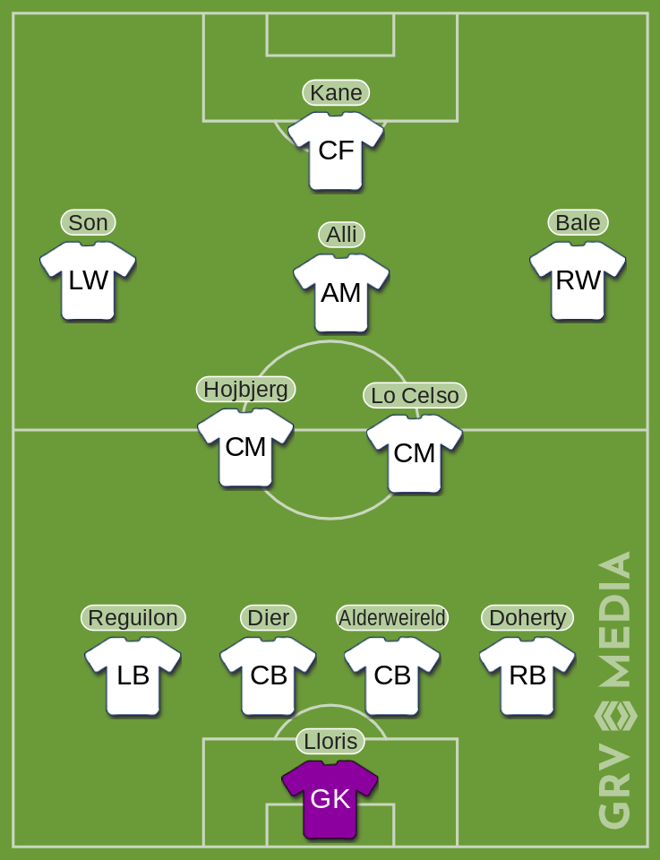 Spurs Leicester Predicted XI