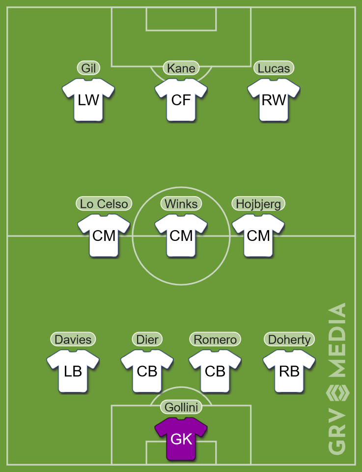The Boot Room predicts the Spurs starting XI against Pacos de Ferreira in the Europa Conference League